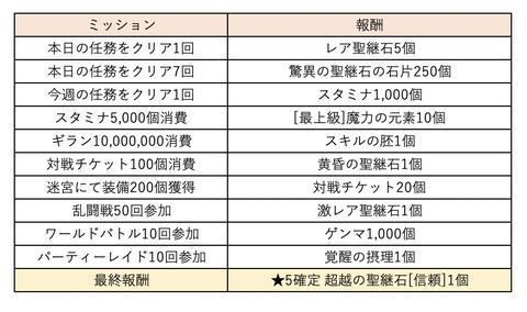 スクリーンショット 2019-06-12 13.52.09
