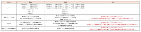 スクリーンショット 2019-01-24 16.12.44