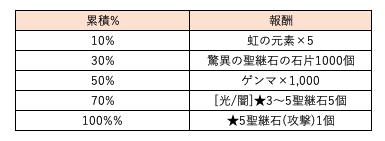スクリーンショット 2019-07-29 10.04.40