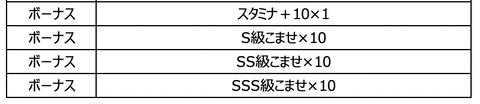 スクリーンショット 2020-05-19 16.03.40