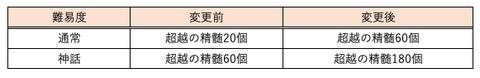 スクリーンショット 2019-01-24 16.39.11