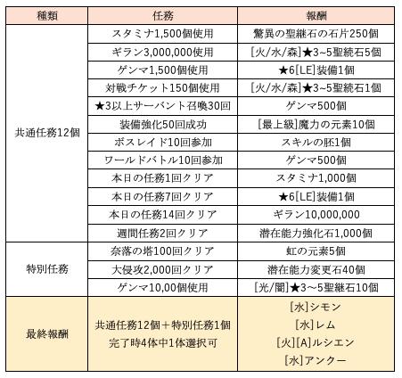 スクリーンショット 2019-12-10 16.00.16