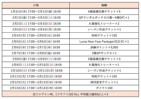 スクリーンショット 2019-01-30 17.44.27