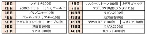 スクリーンショット 2020-01-14 12.21.49