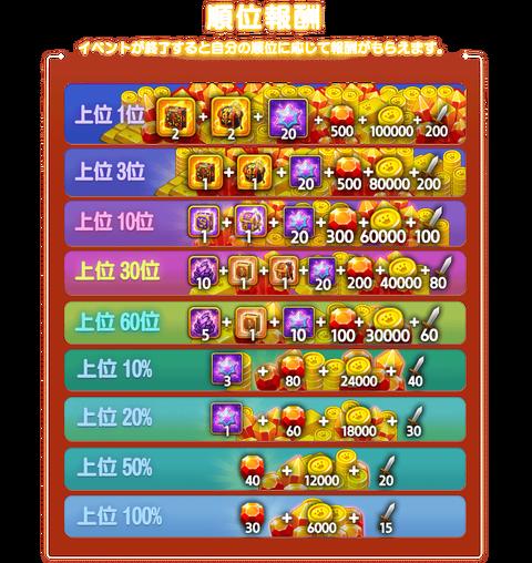 rewards_all_3