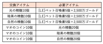 スクリーンショット 2020-01-15 15.57.45