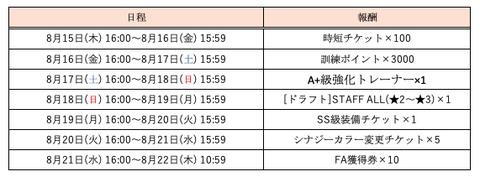 スクリーンショット 2019-08-14 12.01.46