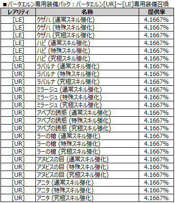 バータエルン[UR]~[LE]専用装備召喚