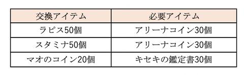 スクリーンショット 2019-10-02 10.25.41