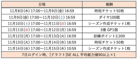 スクリーンショット 2018-11-07 19.52.02