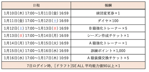 スクリーンショット 2019-01-09 23.55.26