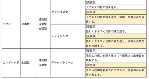 スクリーンショット 2019-09-03 12.51.38