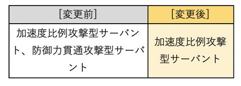 スクリーンショット 2019-09-03 11.24.44