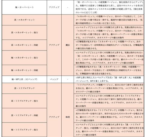 スクリーンショット 2019-12-05 15.57.55