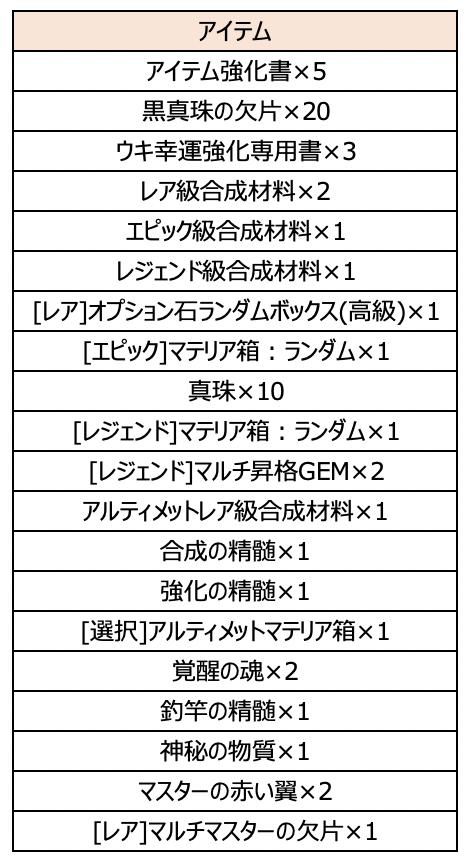 スクリーンショット 2020-05-19 16.17.59