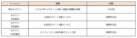 スクリーンショット 2019-04-01 14.26.23