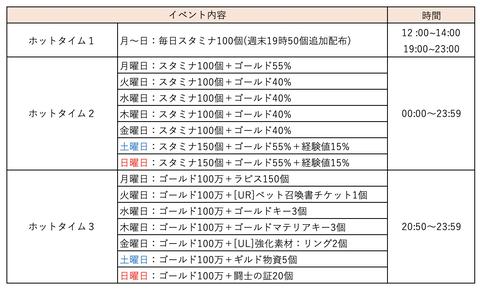 スクリーンショット 2020-02-10 9.32.29