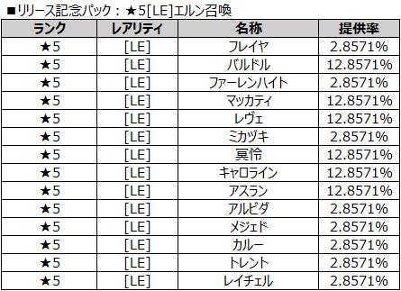 ■リリース記念パック:★5[LE]エルン召喚