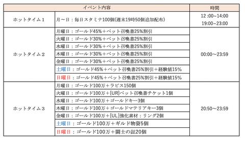 スクリーンショット 2019-11-29 13.40.47