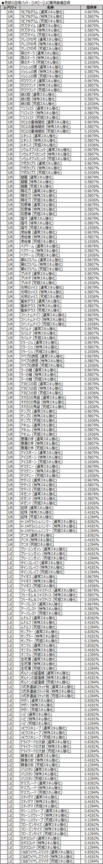 奇跡の召喚パック:[UR]~[LE]専用装備召喚