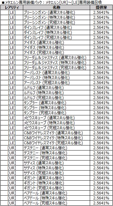 メタエルン専用装備パック:メタエルン[UR]~[LE]