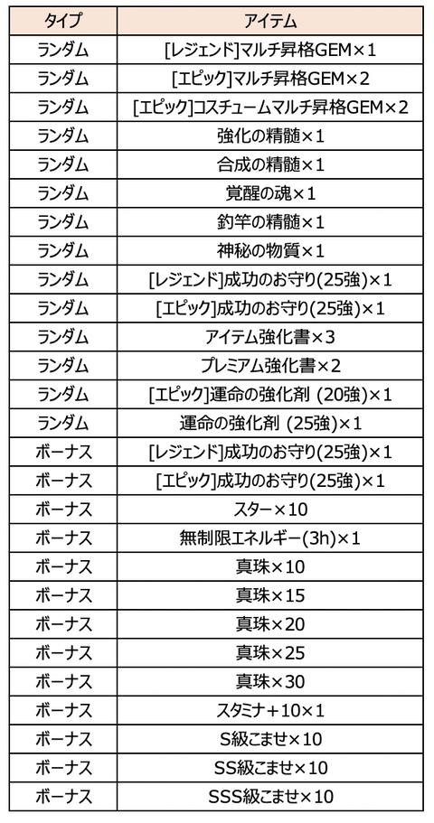 スクリーンショット 2020-05-19 15.58.09