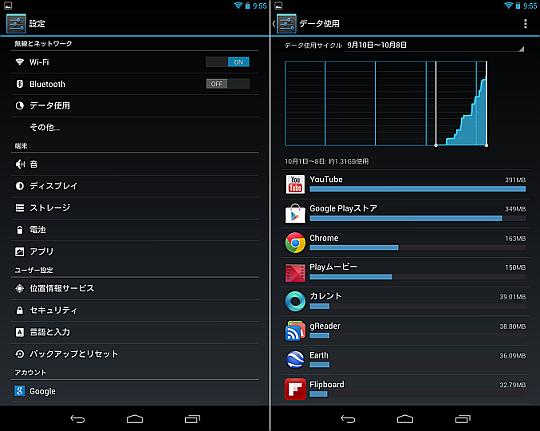 スクリーンショットで解説するGoogleタブレット『Nexus 7』 iOS ...