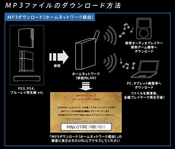 FF14OST_MP3ダウンロード方法