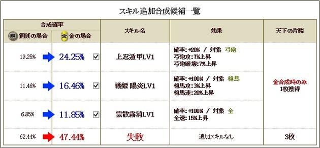 モニカ合成テーブルS1