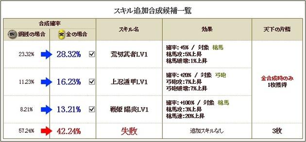 モニカ合成テーブル1