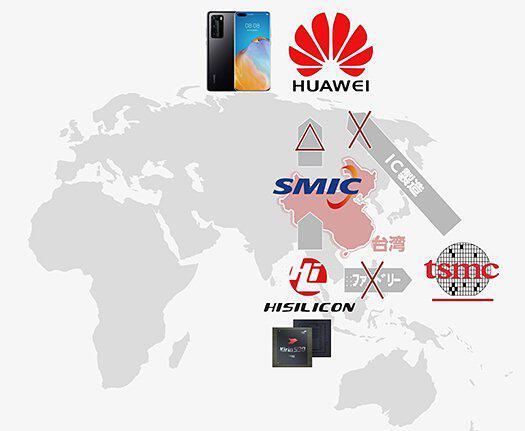 中国企業 ファーウェイとの取引、印象悪いので部品供給停止 ・・・いや印象悪いの中国全部なんですがw