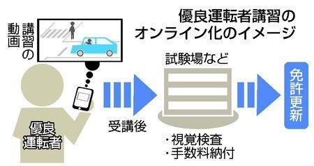 「優良運転者」運転免許証更新の講習をオンライン化する方針に! でも更新手続は試験場に行く必要が・・・警察OBの仕事は無くせないらしいw
