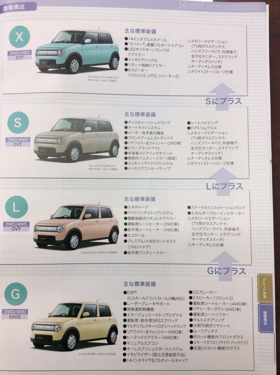 2015 - [Suzuki] Lapin E9d3c4e0