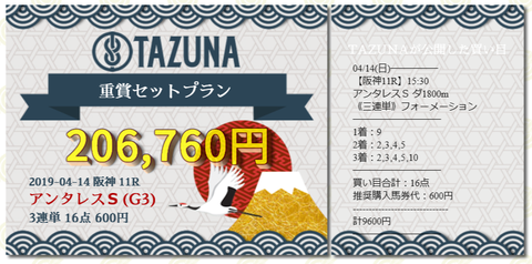 TAZUNA①