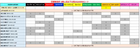 京都新聞杯6