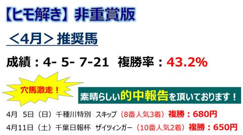 【ヒモ解き】4月まとめ