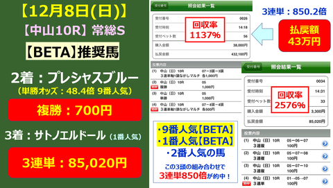 128【BETA】的中報告①