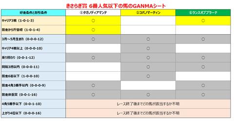 きさらぎ賞6