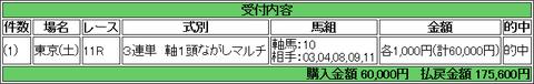 20160528_tokyo11_kuriyama_sanrentan