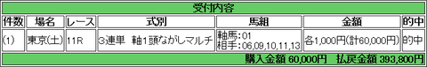 20160514_tokyo11_kuriyama_sanrentan