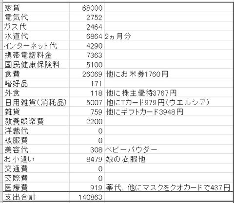 7月家計簿
