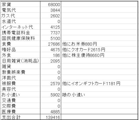 家計簿 (2)