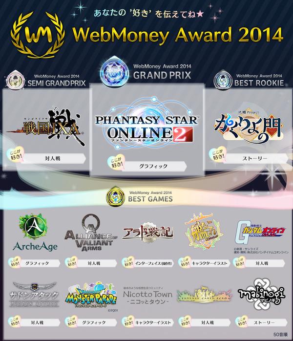 【WebMoney Award 2014】あなたの '好き' を伝えてね★