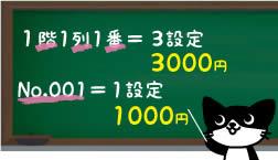 チケットハウス_ナンバリング_料金黒板