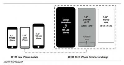 iphone-8-size-e1487211024100