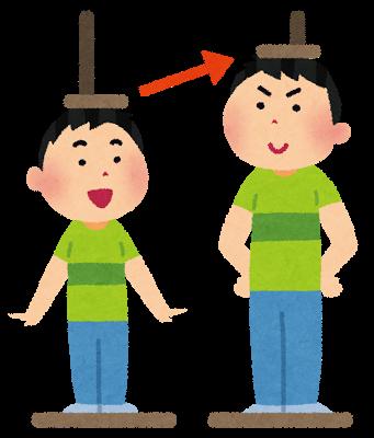 【悲報】日本人の身長、最新の研究でガチで低くなっていた事が判明・・・
