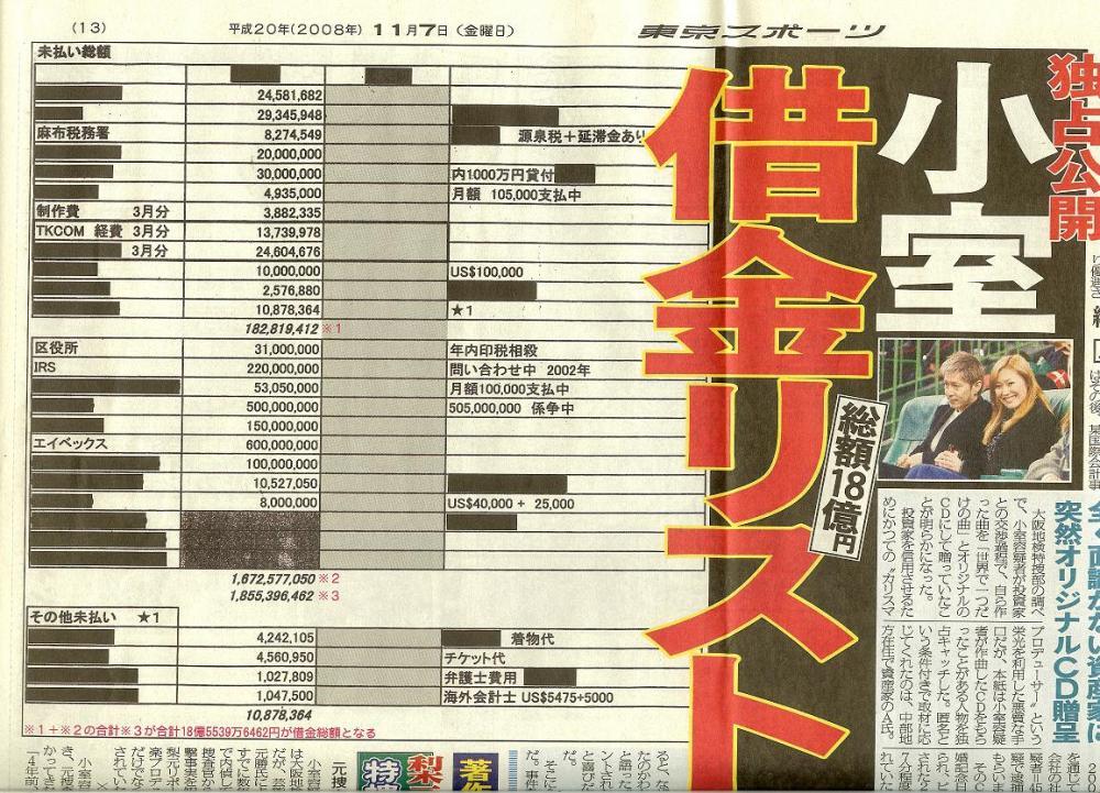 【悲報】小室哲哉の借金、18億