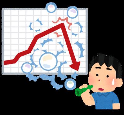 【悲報】麻生太郎「10万円は間違いなく貯蓄に回った。消費しないなら無意味」