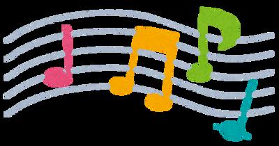 音楽理論知らないと絶対音感とかありえなくね?