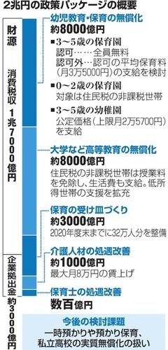 20171125-00000009-asahi-000-6-view